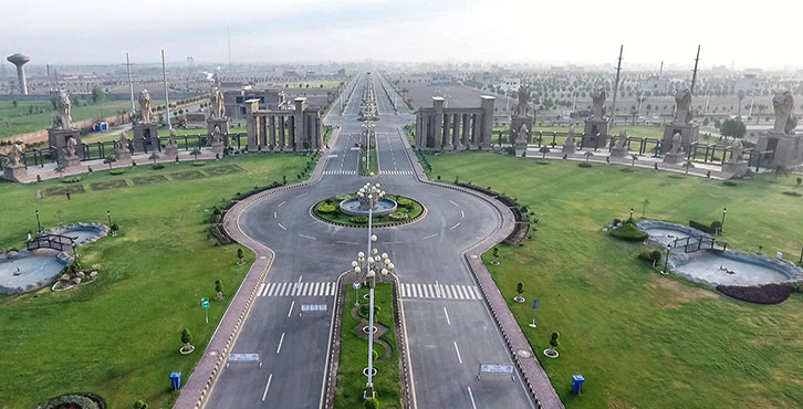 Image result for faisalabad city